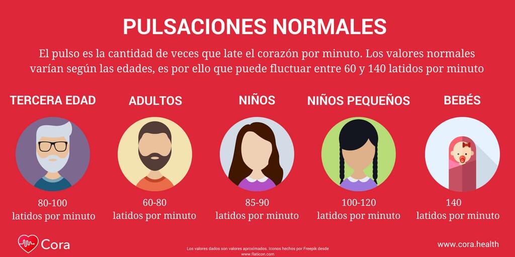 puslaciones-normales-infografic
